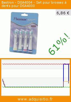 Bestron - DSA4004 - Set pour brosses à dents pour DSA4000 (Beauté et hygiène). Réduction de 61%! Prix actuel 6,86 €, l'ancien prix était de 17,68 €. https://www.adquisitio.fr/bestron/dsa4004-set-brosses-dents