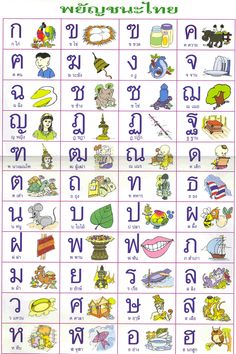 Learn the language and history of Thailand. Thai language poster. How children learn Thai.