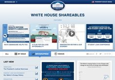 White House Goes on the Social Media Offensive with New 'Shareables' Resource #binfo