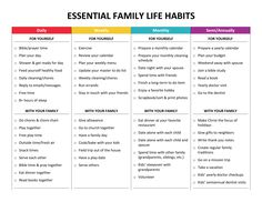 Essential Family Life Habits