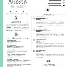 Resume Template For Teacher Free Cover Letter Template In
