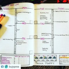 Tons of Bullet Journal Weekly examples to help you organize your life   Zen of Planning   Planner Peace and Inspiration