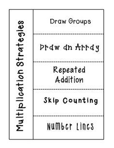 Multiplication Strategies Foldable $2.50. Help students remember all the different strategies they can use to multiply (draw groups, draw an array, repeated addition, skip counting, and number lines). Use when teaching each strategy, or as review at the end of the unit. Glue into math journals or send home for students to study.