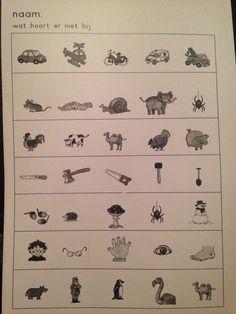 Wat hoort er niet bij Sheet Music, Music Sheets