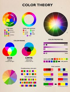 Color Theory Best Infographics Color is essential for web design. Here are 50 best infographics on color theory to help all of you - novice and savvy designers. Color Mixing Chart, Web Design, Kunst Poster, Color Psychology, Psychology Memes, Color Studies, Grafik Design, Art Techniques, Art Lessons