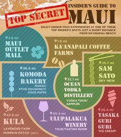 top-secret insider's guide to Maui