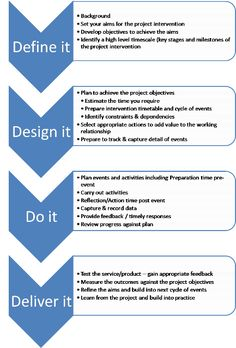 """Queen's University Belfast 
