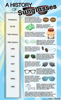 Direct Sight - A History Of Sunglasses