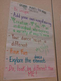 "Health & Physical Education's Got Merritt: Dance the ""Groove Method"" Way"