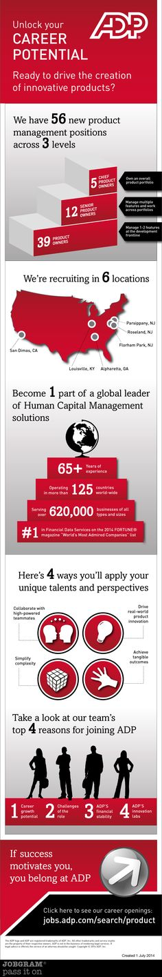 Motivated to join a global leader in Human Capital Management solutions? ADP serves about 620,000 organizations in more than 125 countries. ADP has created 56 new product management positions over three levels at six locations. For more information and to apply visit http://jobs.adp.com/search/product. Qualified candidates that are interested in innovative Product careers at ADP can also contact Debbi Kritzman at .