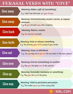 Phrasal Verbs with GIVE