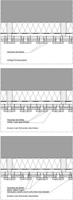 Holzfassade - Frag den Architekt