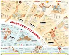 Anatomy of the games - by Marcelo Duhalde