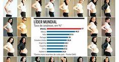 osCurve Brasil : O que fazer com a epidemia de cesáreas no Brasil?