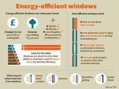 #infographic produced by Ben Serbutt and Kiln for Seven and the DECC/Green Deal. 5-Windows