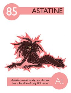 Astatine is a solid that is the least reactive element in group 7. It has a melting point of 302 degrees and a boiling point of 337 degrees. It's thermal conductivity is 1.7.
