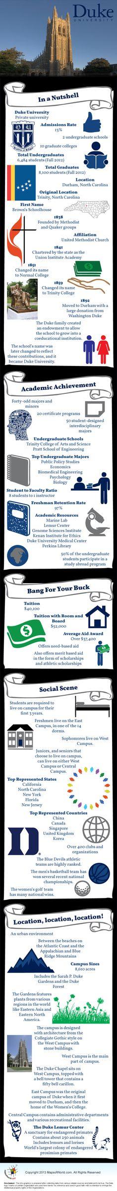 Universities in USA ? Please Help .?