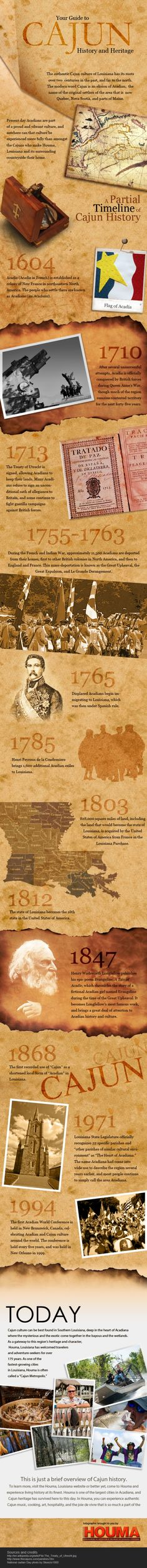 The History of Cajun...Houma...all of our family vacations took place in Houma, thats there the best fishing is!
