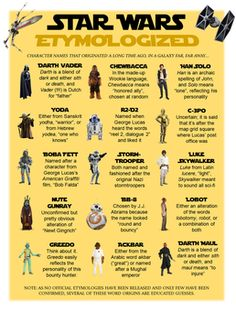 Infographics - THE ETYMOLOGY NERD Star Wars Characters Names, Animals Name List, Teaching Latin, What To Draw, Symbol Design, Star Wars Birthday, Character Names, Doodle Drawings, Long Time Ago