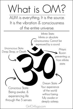 the meaning of the om symbol  tumblr  stuff i like