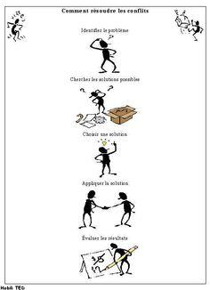 Résolution de conflits en pré-maternelle French Grammar, Character, Socialism, Conflict Resolution, Management, Learning, Behavior, Preschool, Tools