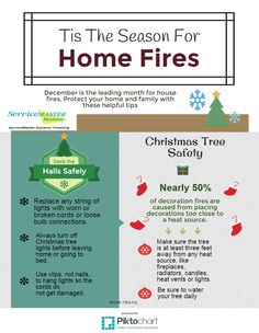 The holiday season is a joyous time of year but December is the leading month in home fires. These tips will help keep your family and home safe this season.