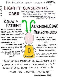 Nursing Board, Nursing Tips, Nursing Notes, Hospice Social Worker, Hospice Nurse, Medical Social Work, Holistic Care, Life Care, Nurse Quotes