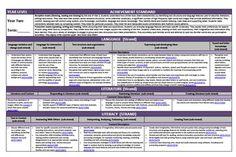 Year 2 english australian curriculum planning template a3 size year 2 english australian curriculum planning template a3 size australian curriculum curriculum and english pronofoot35fo Choice Image