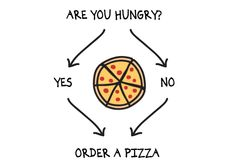 Best Pizza Epping i., Looking for a perfect pizza place in epping that can provide you quality and cost-effective pizza's, pizza from hot house in epping! Pizza Puns, Funny Pizza, Pizza Meme, Pizza Pizza, Pizza Humor, Pizza Store, Funny Food, Pizza Sign, I Love Pizza