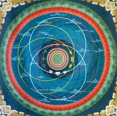 ԑ̮̑♦̮̑ɜ *¨* Mandalas *¨* ԑ̮̑♦̮̑ɜ Tibetan Buddhist Cosmic diagram Tibetan Art, Tibetan Buddhism, Buddhist Art, Tibetan Mandala, Transformers, Esoteric Art, Medicine Wheel, Greek Art, Mandala Painting
