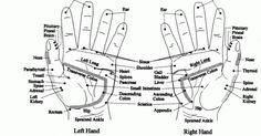 Ρεφλεξολογία: Ποιες ασθένειες φαίνονται στα χέρια μας; Healthy Beauty, Health And Beauty, Sprain, Sciatica, Thyroid, Diagram, Messages, Healing, Medical
