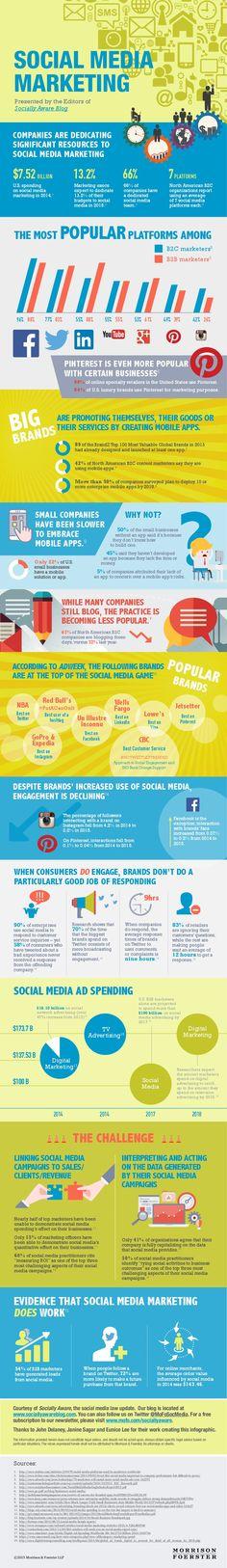 http://iab.blogosfere.it/post/533018/social-media-marketing-le-tendenze-per-il-2016?platform=hootsuite