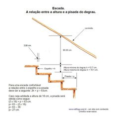 norma abnt para escadas de edifício residencial - Pesquisa Google Cafe Interior, Interior Design Living Room, Civil Engineering Construction, Escalier Design, Autocad, Architecture 101, Building Stairs, Stair Detail, Stair Handrail