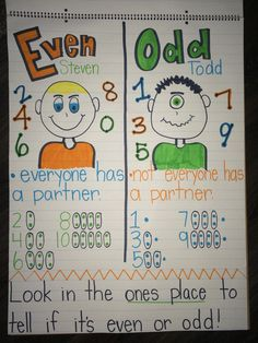 Second Grade – Even and Odd Numbers – Even Steven & Odd Todd Anchor Chart - Anchor Charts 2020 2nd Grade Classroom, Math Classroom, Kindergarten Math, Teaching Math, Preschool, Kindergarten Anchor Charts, Teaching Time, Year 3 Classroom Ideas, Future Classroom
