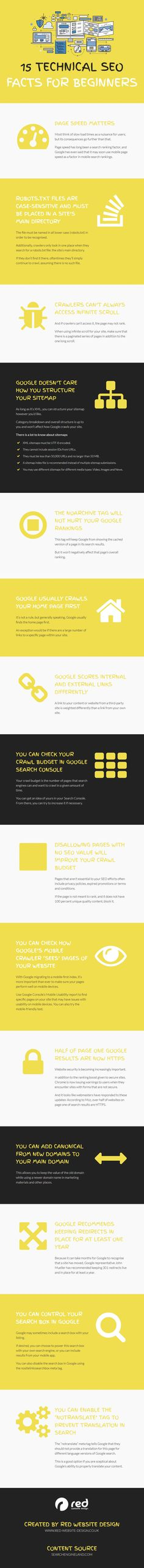 http://blog.red-website-design.co.uk/wp-content/uploads/2017/11/Can-Google-Crawl-Your-Site-15-Technical-SEO-Facts-You-Need-to-Know-1.jpg