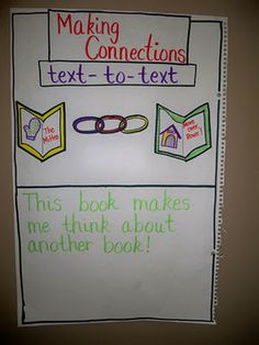 From Debbie Diller's blog Making connections anchor chart