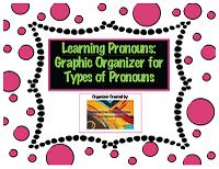 Types of Pronouns...- Re-pinned by @PediaStaff – Please Visit http://ht.ly/63sNt for all our pediatric therapy pins