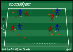 1v1 with multiple goals  Soccer Drills By SoccerXpert
