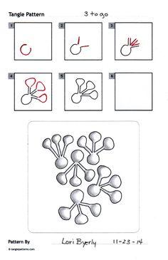 Tangle pattern: 3 to go by Lori Byerly Tangle Doodle, Tangle Art, Zen Doodle, Doodle Art, Doodle Designs, Doodle Patterns, Zentangle Patterns, Doodle Borders, Zentangle Drawings