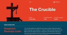 This study guide and infographic for Arthur Miller's The Crucible offer summary and analysis on themes, symbols, and other literary devices found in the text. Explore Course Hero's library of literature materials, including documents, Q&A pairs, and flashcards created by students and educators.
