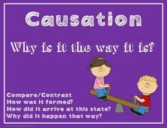 Freebie * Display these posters in your classroom to help reinforce and facilitate the IB Key Concepts.  Form Function Causation Change Connection Perspective Responsibility Reflection #IB #PYP #keyconcepts