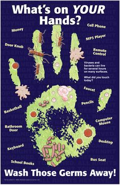 Poster Message: What's on YOUR Hands? Wash Those Germs Away!