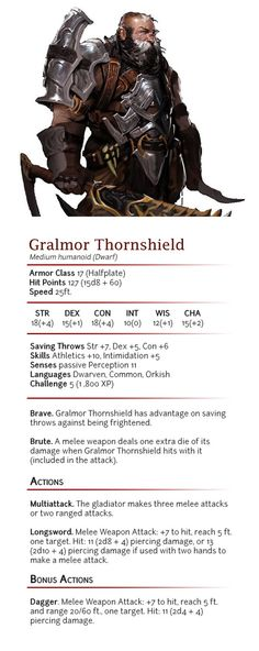 Gralmor Thornshield - CR 5 by dizman on DeviantArt