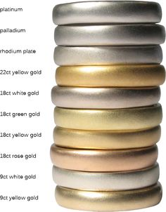 All Gold Categories in One Photo | 분류 | Pinterest