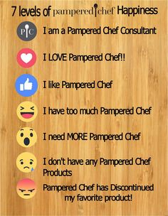 These emoji's are all you'll ever need in the Pampered Chef world to communicate your feelings!  I'll expect to see them used in this group from now on!  LOL.