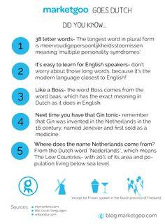 Fun facts about Dutch!