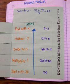 Do/Undo Method for Solving Equations Foldable - Inside