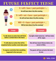 Verb Tenses: English Tenses Chart With Useful Rules & Examples - 7 E S L Grammar Chart, English Grammar Tenses, Teaching English Grammar, Grammar And Vocabulary, Spanish Language Learning, English Writing, English Vocabulary, Vocabulary Games, English Tenses Chart