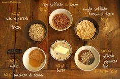 Quandofuoripiove: le barrette di cereali fatte con le mie manine!
