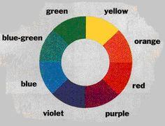optische kleurmenging: zichtbare verandering in kleur